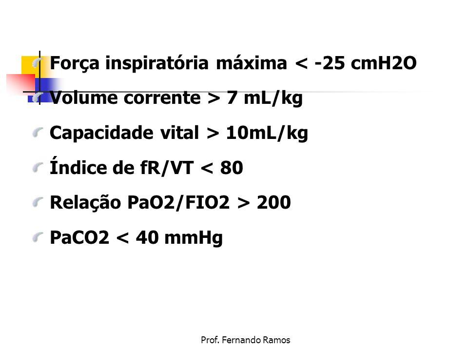 Força inspiratória máxima < -25 cmH2O Volume corrente > 7 mL/kg