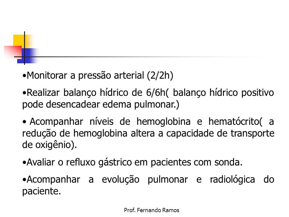 Monitorar a pressão arterial (2/2h)