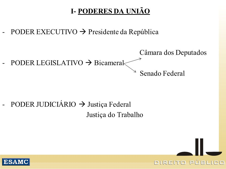 I- PODERES DA UNIÃO PODER EXECUTIVO  Presidente da República. Câmara dos Deputados. PODER LEGISLATIVO  Bicameral.