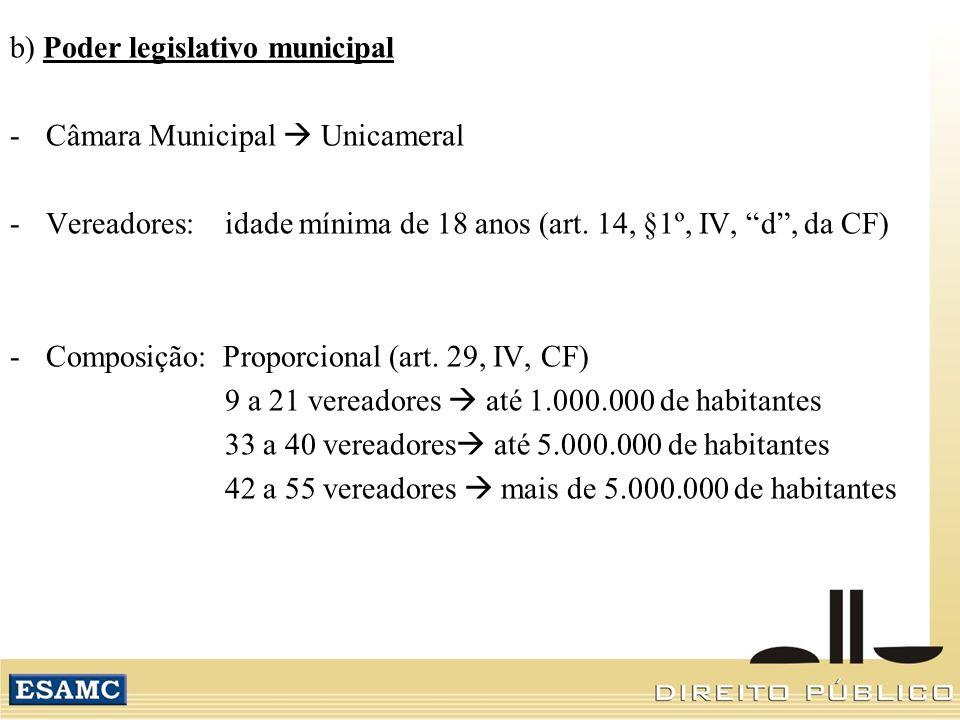 b) Poder legislativo municipal