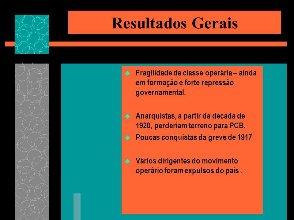Resultados Gerais Fragilidade da classe operária – ainda em formação e forte repressão governamental.