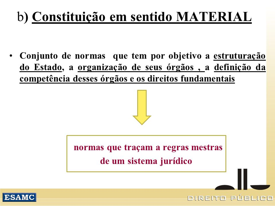 b) Constituição em sentido MATERIAL