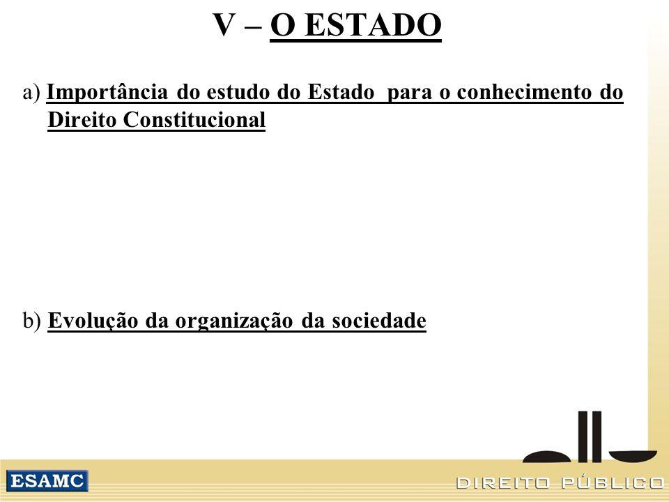 V – O ESTADO a) Importância do estudo do Estado para o conhecimento do Direito Constitucional.