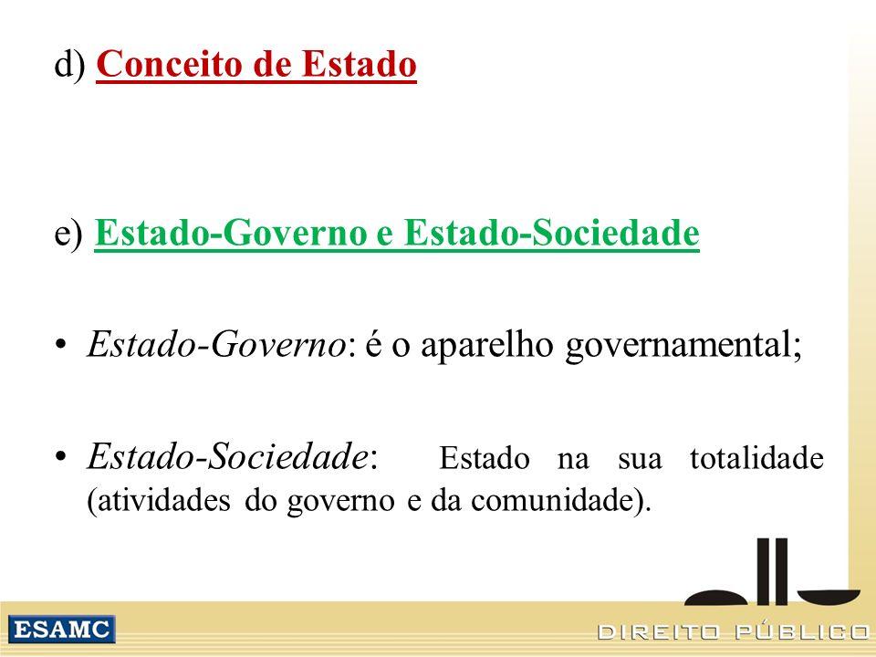 d) Conceito de Estado e) Estado-Governo e Estado-Sociedade. Estado-Governo: é o aparelho governamental;