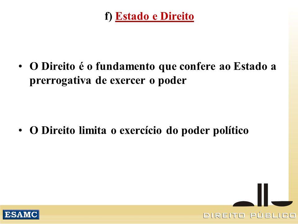 f) Estado e Direito O Direito é o fundamento que confere ao Estado a prerrogativa de exercer o poder.