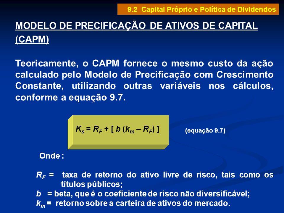 MODELO DE PRECIFICAÇÃO DE ATIVOS DE CAPITAL (CAPM)