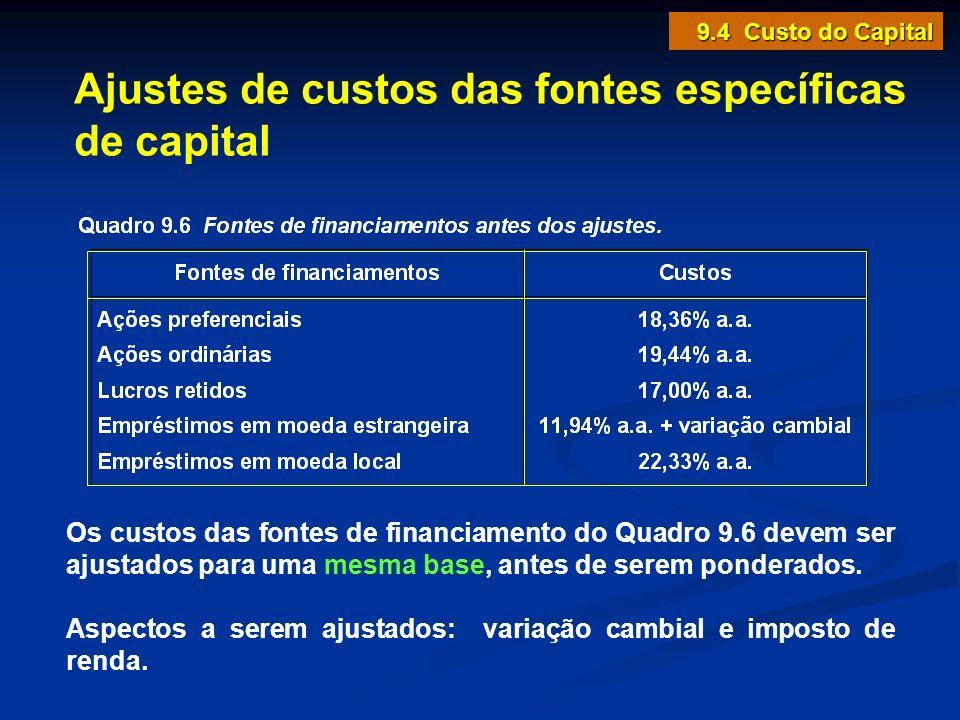 Ajustes de custos das fontes específicas de capital