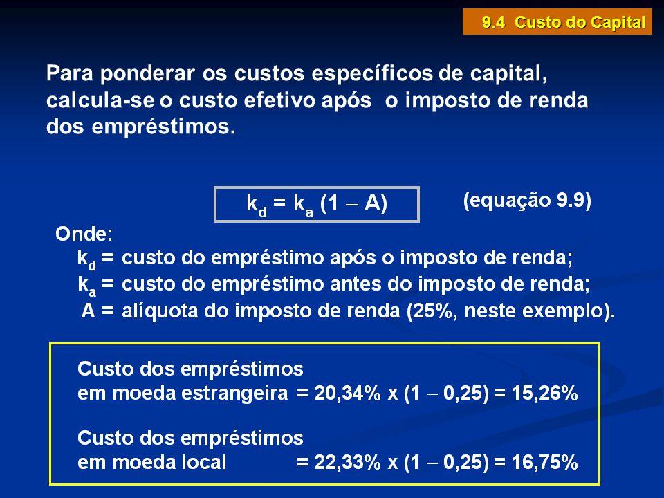 9.4 Custo do Capital Para ponderar os custos específicos de capital, calcula-se o custo efetivo após o imposto de renda dos empréstimos.