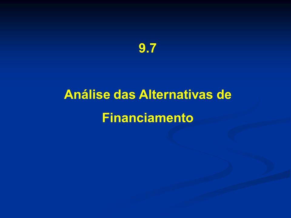 Análise das Alternativas de Financiamento