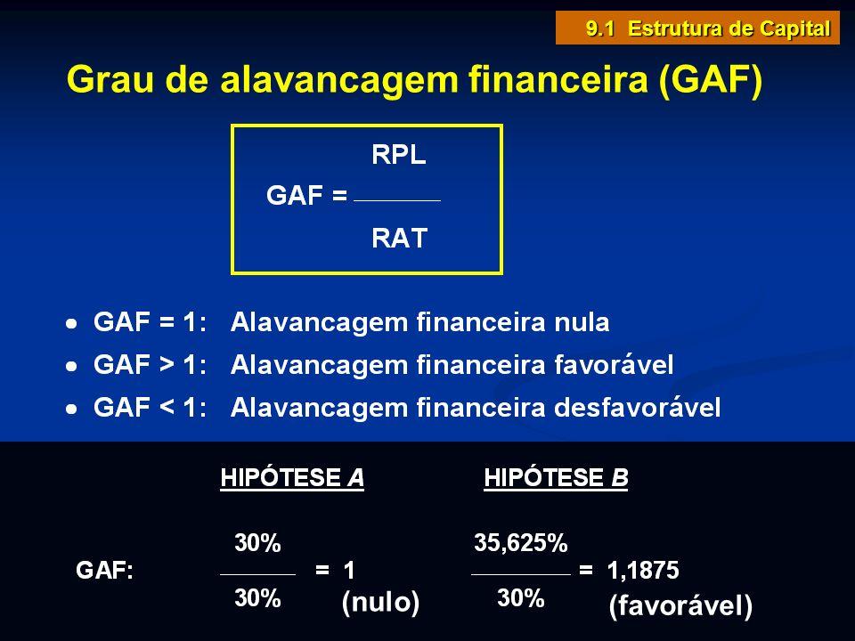 Grau de alavancagem financeira (GAF)