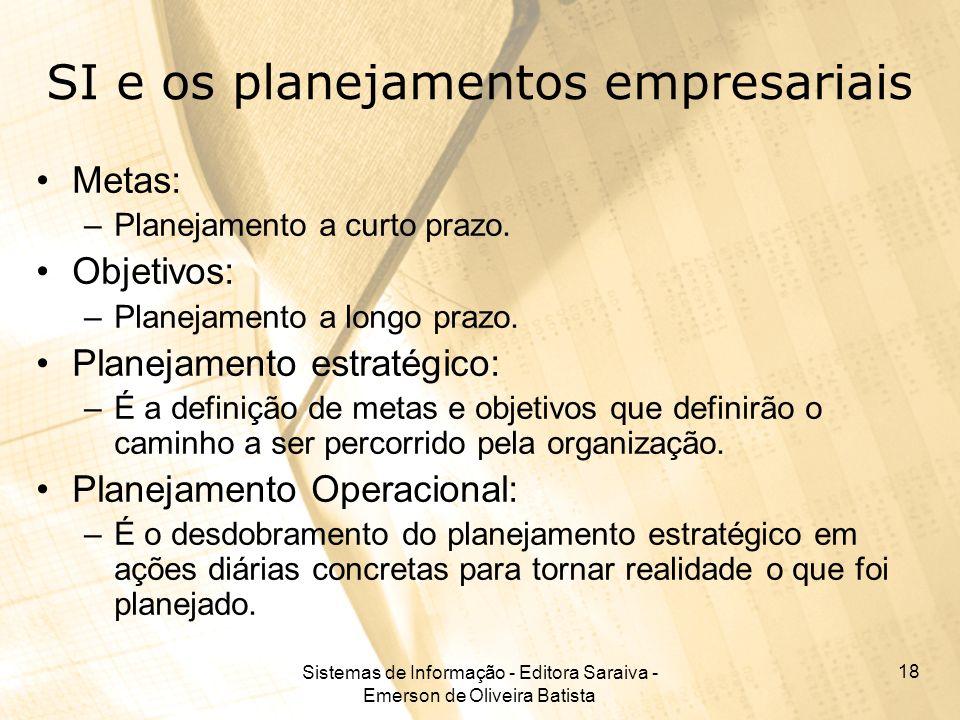 SI e os planejamentos empresariais