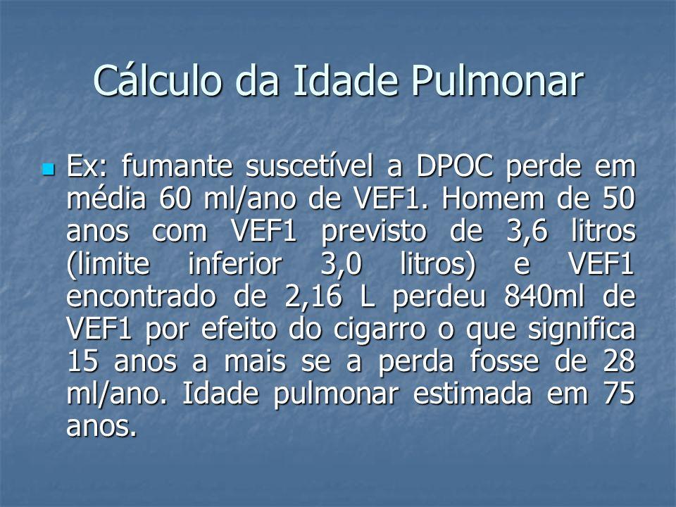 Cálculo da Idade Pulmonar