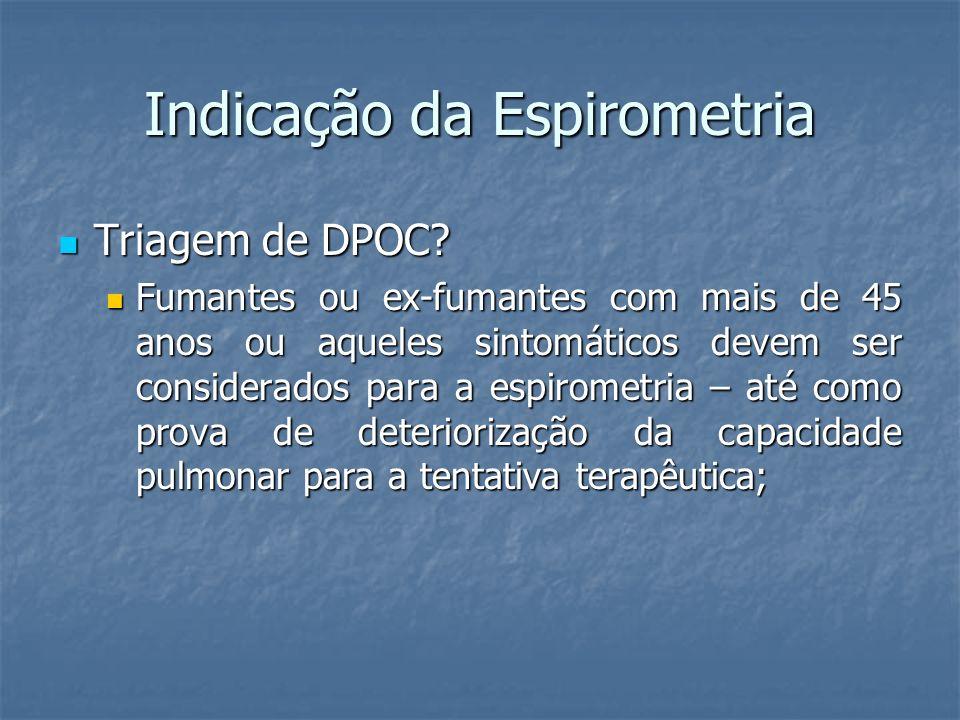Indicação da Espirometria