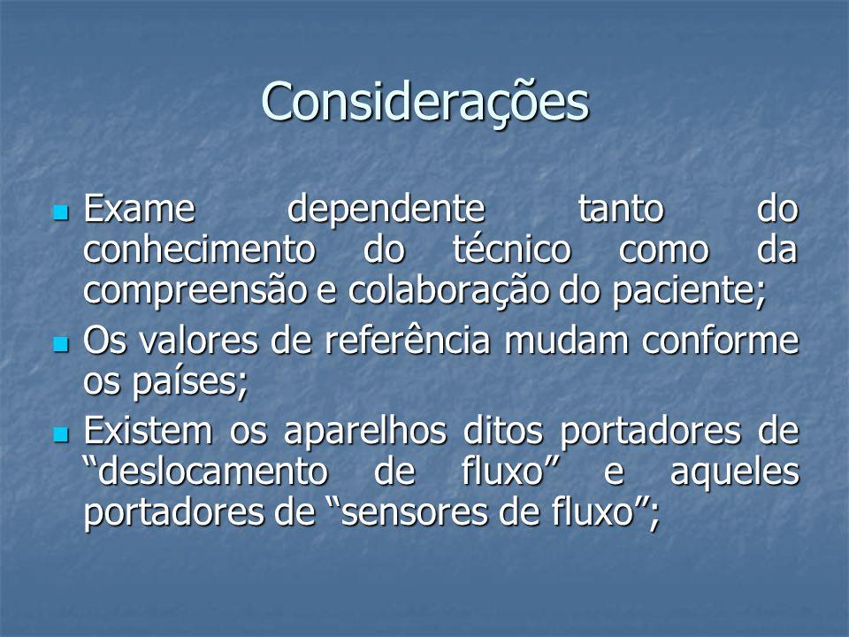 Considerações Exame dependente tanto do conhecimento do técnico como da compreensão e colaboração do paciente;