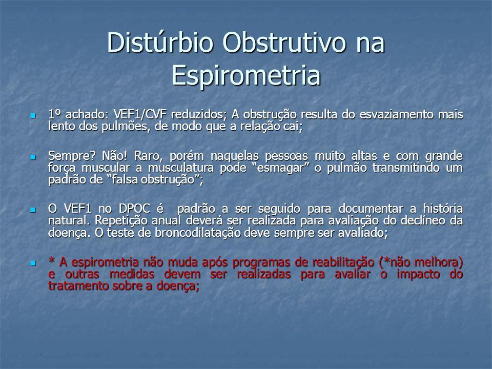 Distúrbio Obstrutivo na Espirometria