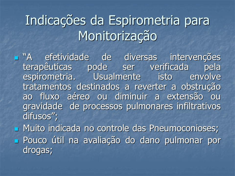 Indicações da Espirometria para Monitorização