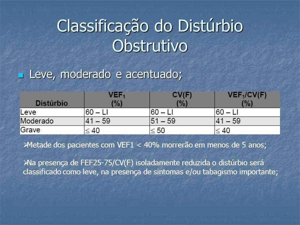 Classificação do Distúrbio Obstrutivo