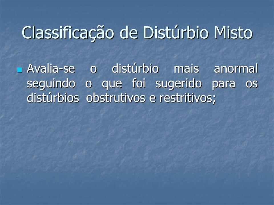 Classificação de Distúrbio Misto