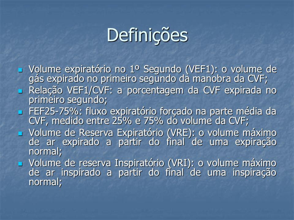 Definições Volume expiratório no 1º Segundo (VEF1): o volume de gás expirado no primeiro segundo da manobra da CVF;