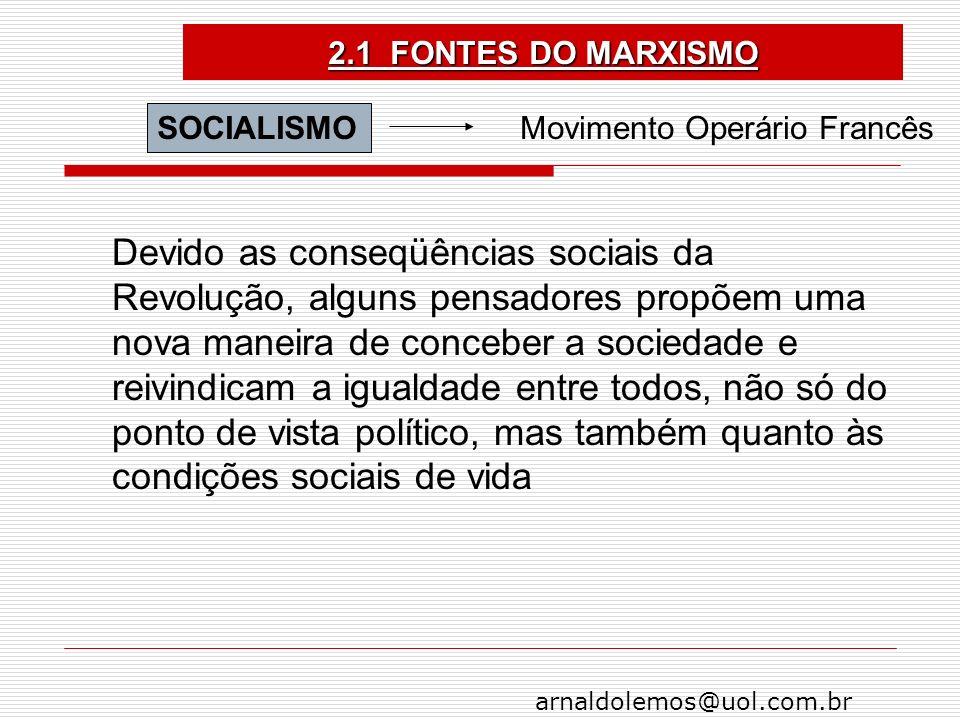 2.1 FONTES DO MARXISMO SOCIALISMO. Movimento Operário Francês.