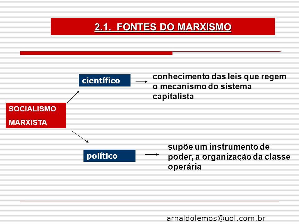 2.1. FONTES DO MARXISMO conhecimento das leis que regem o mecanismo do sistema capitalista. científico.