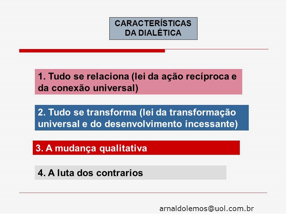 CARACTERÍSTICAS DA DIALÉTICA