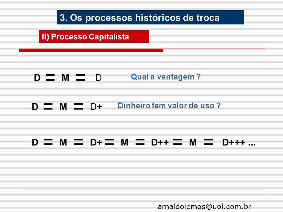 3. Os processos históricos de troca