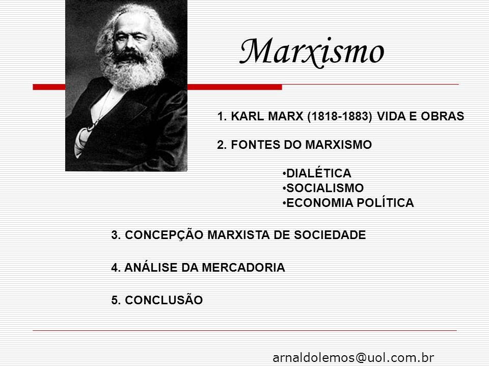 Marxismo 1. KARL MARX (1818-1883) VIDA E OBRAS 2. FONTES DO MARXISMO