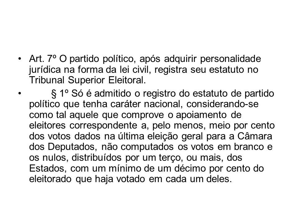 Art. 7º O partido político, após adquirir personalidade jurídica na forma da lei civil, registra seu estatuto no Tribunal Superior Eleitoral.