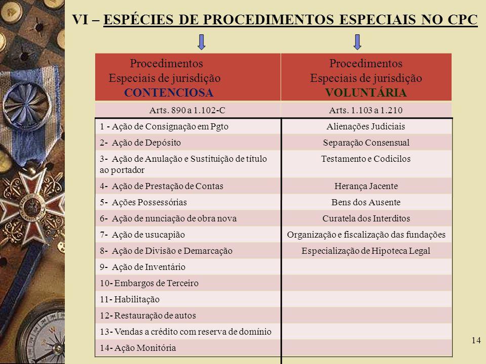 VI – ESPÉCIES DE PROCEDIMENTOS ESPECIAIS NO CPC