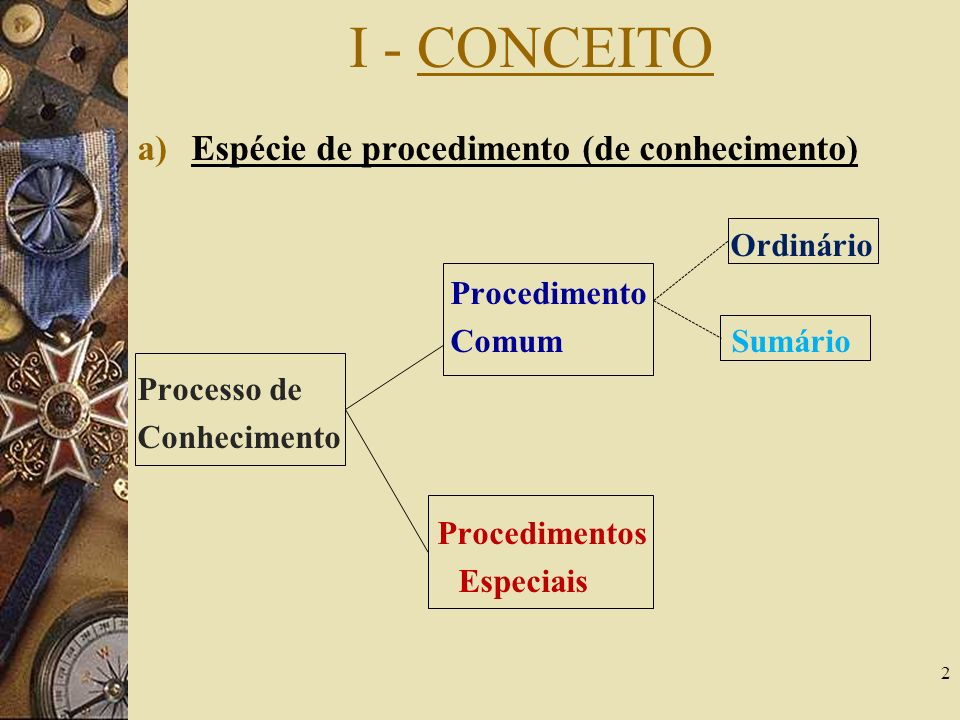 I - CONCEITO Espécie de procedimento (de conhecimento) Ordinário