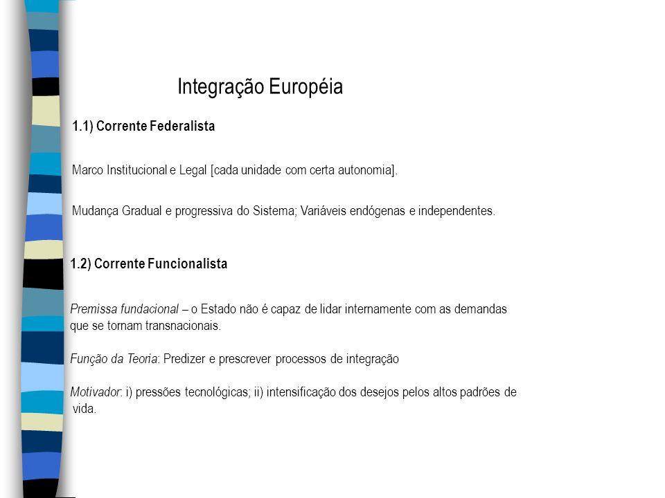 Integração Européia 1.1) Corrente Federalista