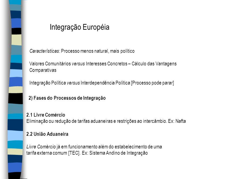 Integração Européia Características: Processo menos natural, mais político.