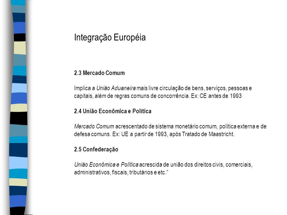 Integração Européia 2.3 Mercado Comum