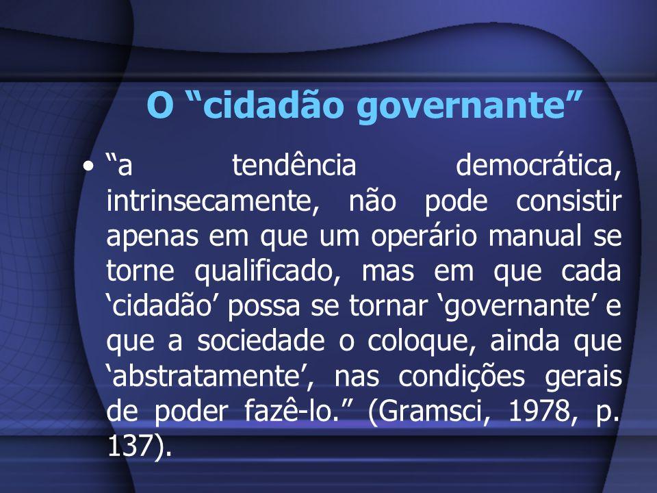 O cidadão governante