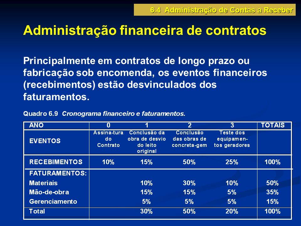 Administração financeira de contratos