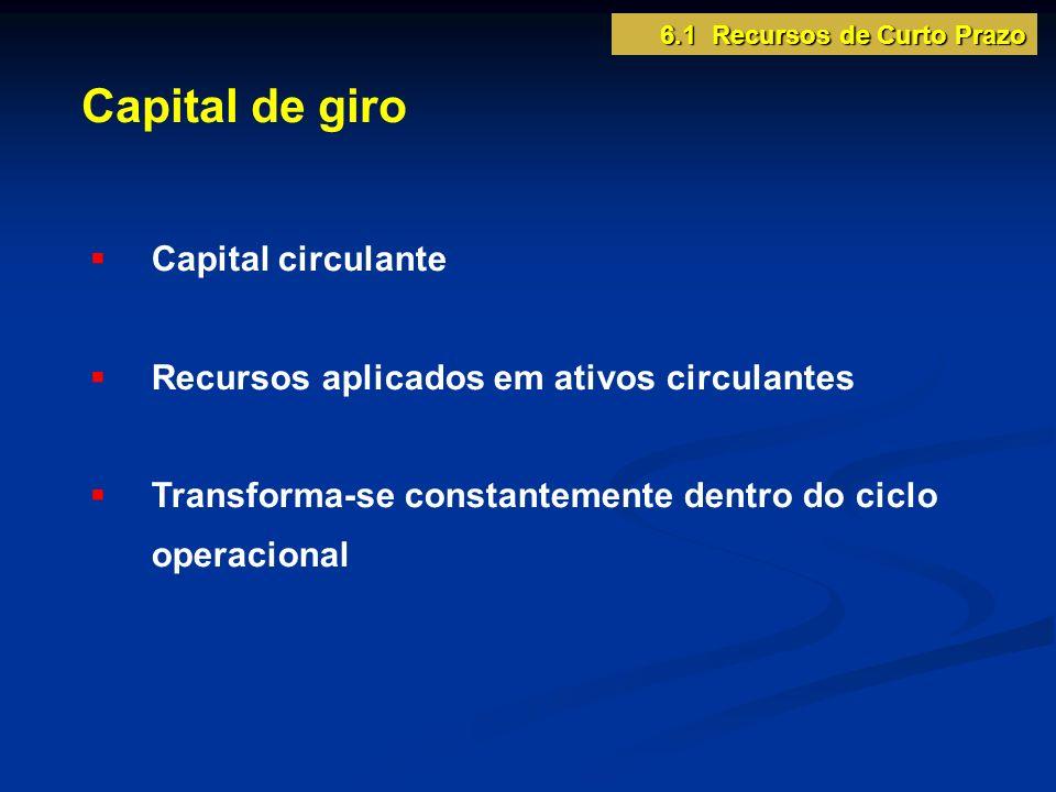 Capital de giro Capital circulante