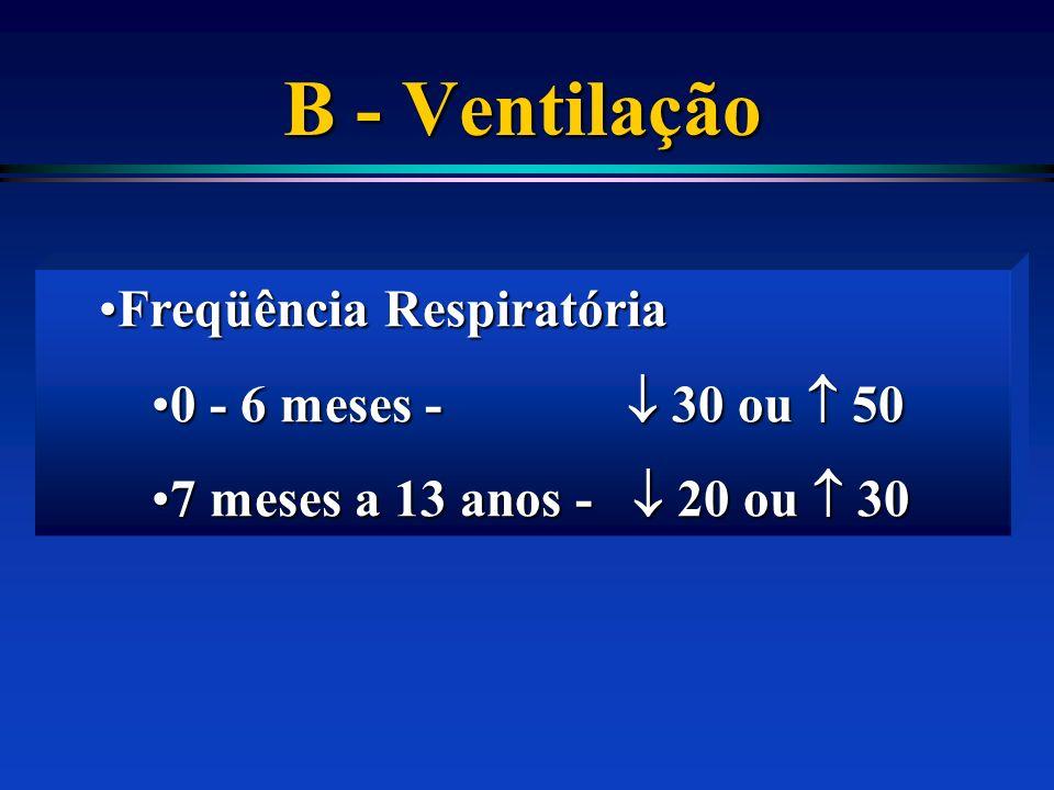 B - Ventilação Freqüência Respiratória 0 - 6 meses -  30 ou  50