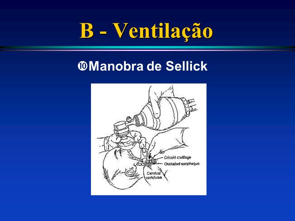 B - Ventilação Manobra de Sellick