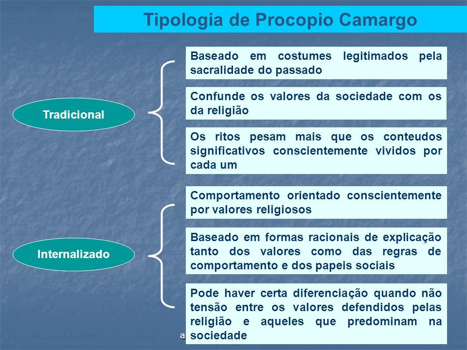 Tipologia de Procopio Camargo