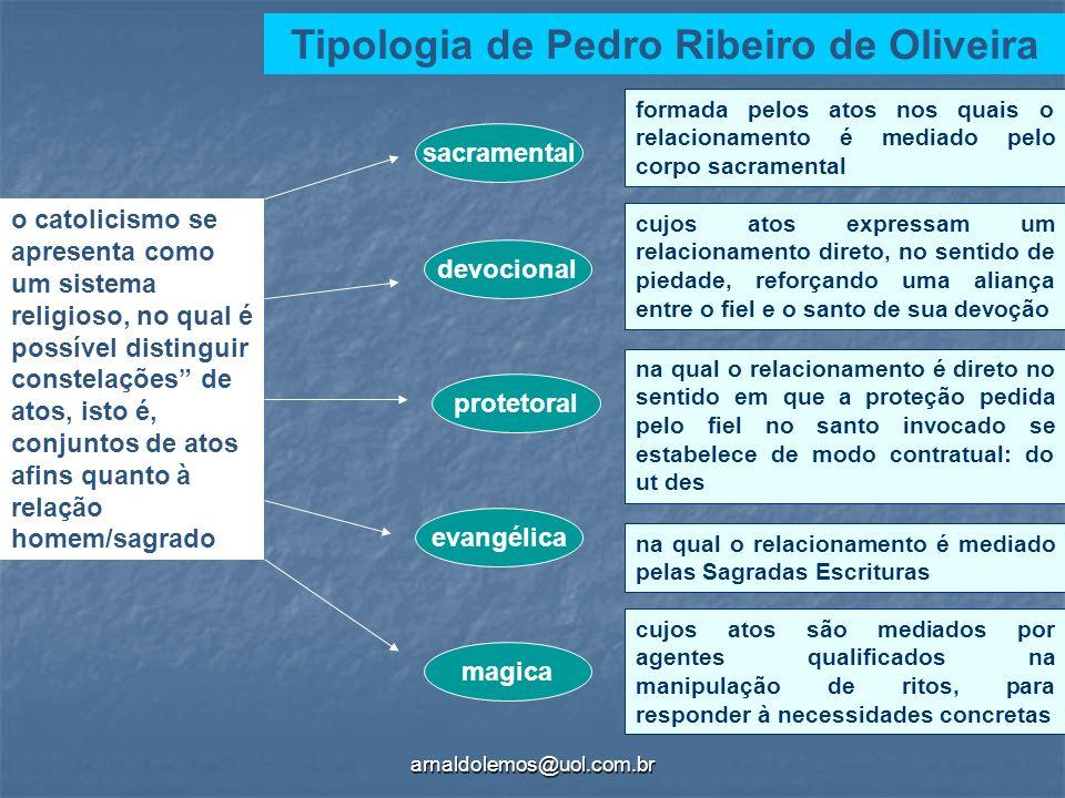 Tipologia de Pedro Ribeiro de Oliveira