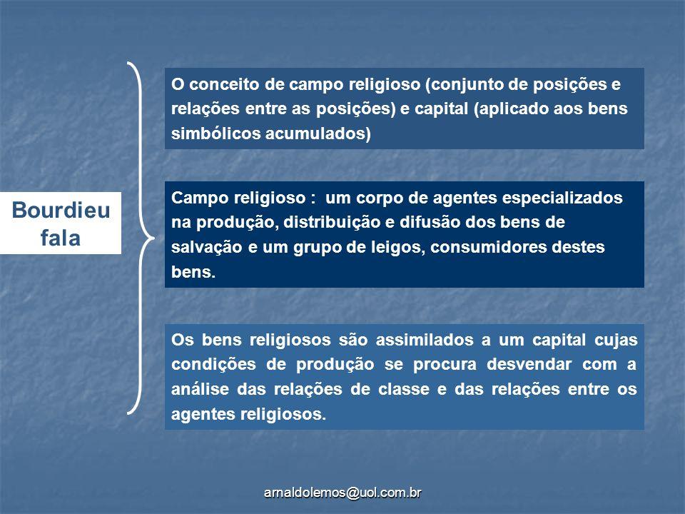 O conceito de campo religioso (conjunto de posições e relações entre as posições) e capital (aplicado aos bens simbólicos acumulados)