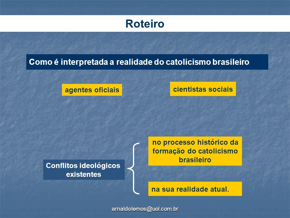 Roteiro Como é interpretada a realidade do catolicismo brasileiro