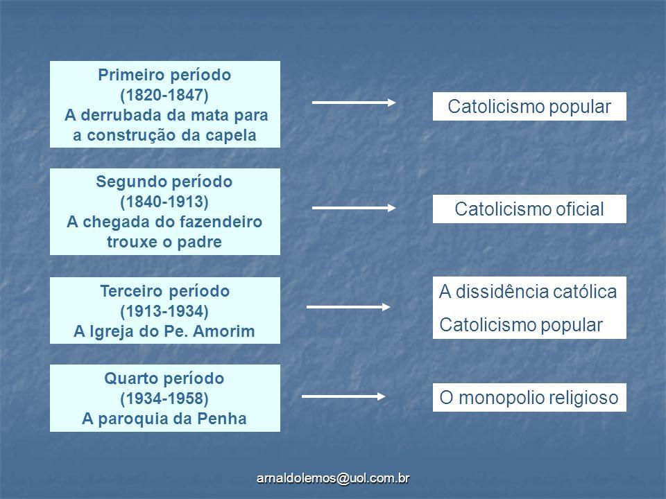A dissidência católica Catolicismo popular
