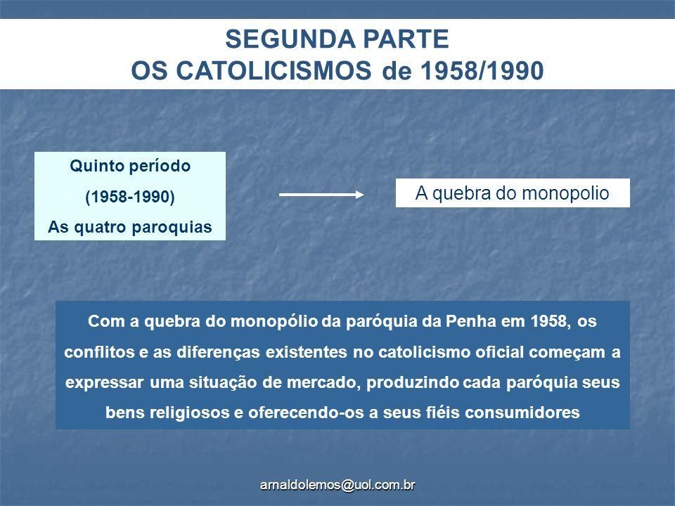 SEGUNDA PARTE OS CATOLICISMOS de 1958/1990