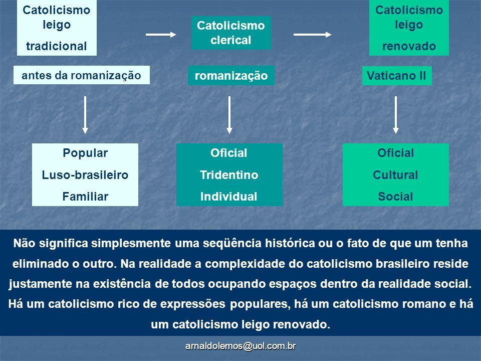 Catolicismo leigo tradicional Catolicismo leigo renovado