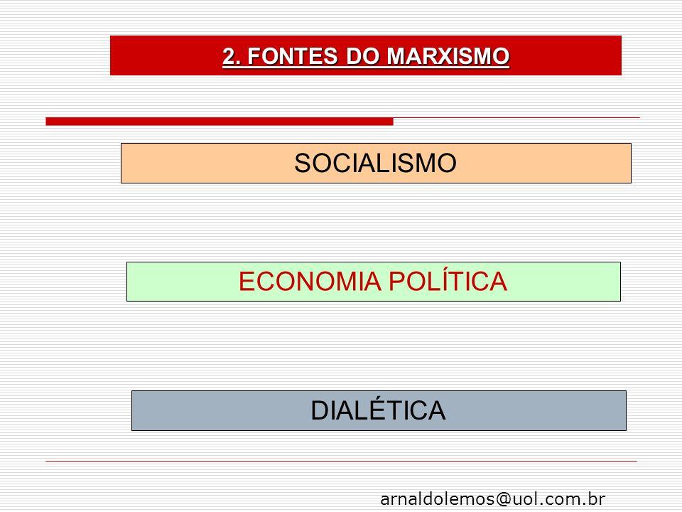 2. FONTES DO MARXISMO SOCIALISMO ECONOMIA POLÍTICA DIALÉTICA