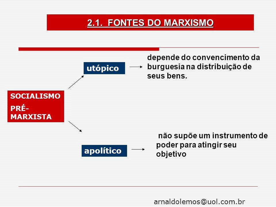 2.1. FONTES DO MARXISMO depende do convencimento da burguesia na distribuição de seus bens. utópico.