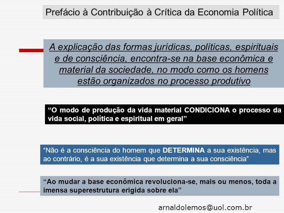 Prefácio à Contribuição à Crítica da Economia Política
