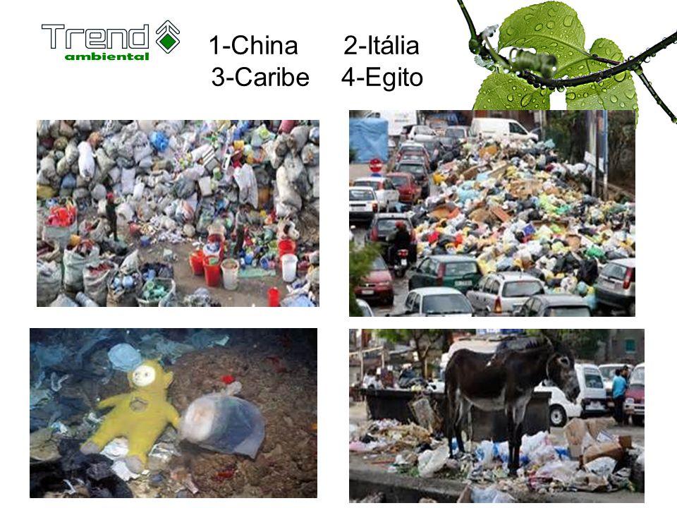 1-China 2-Itália 3-Caribe 4-Egito